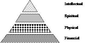 balhabayitpyramid11