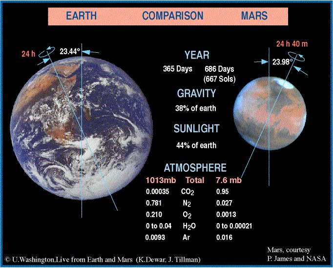 Mars-Earth-Comparison_2
